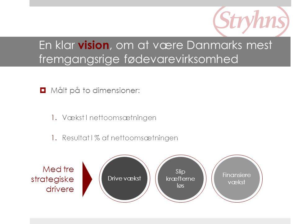 En klar vision, om at være Danmarks mest fremgangsrige fødevarevirksomhed
