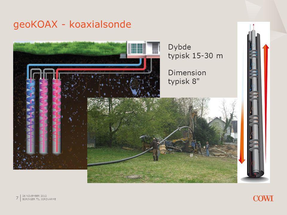 geoKOAX - koaxialsonde
