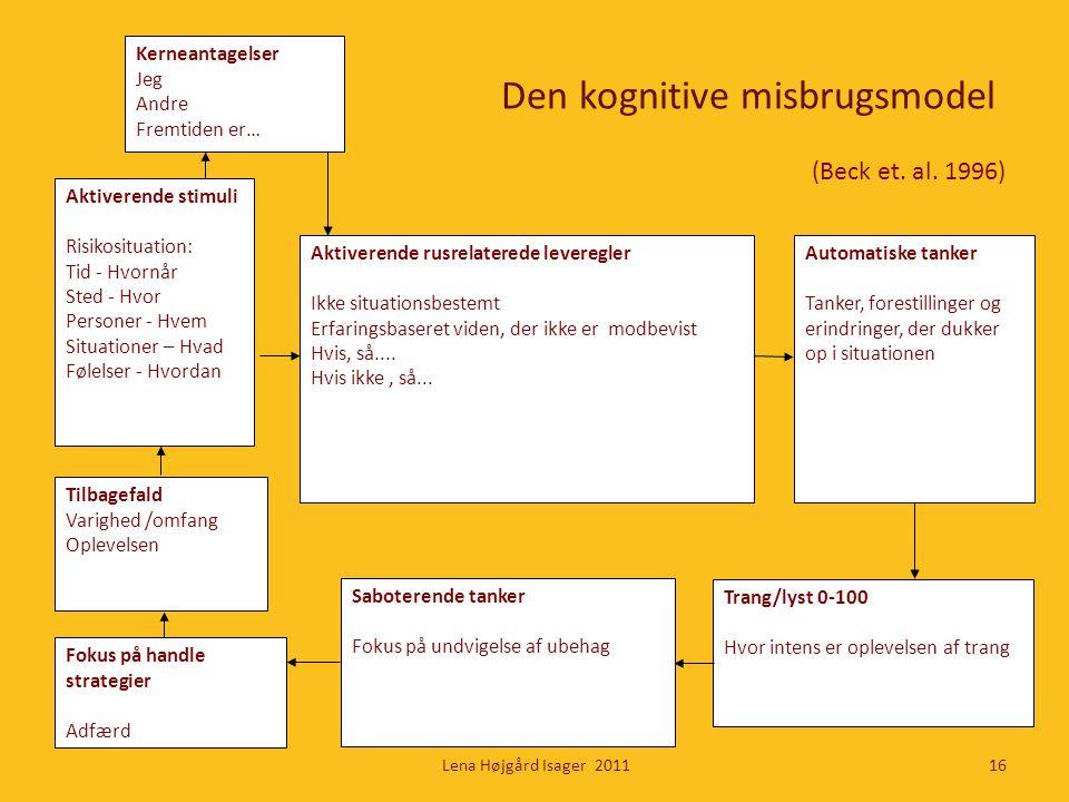 Den kognitive misbrugsmodel