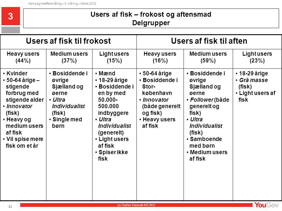 Users af fisk – frokost og aftensmad Delgrupper