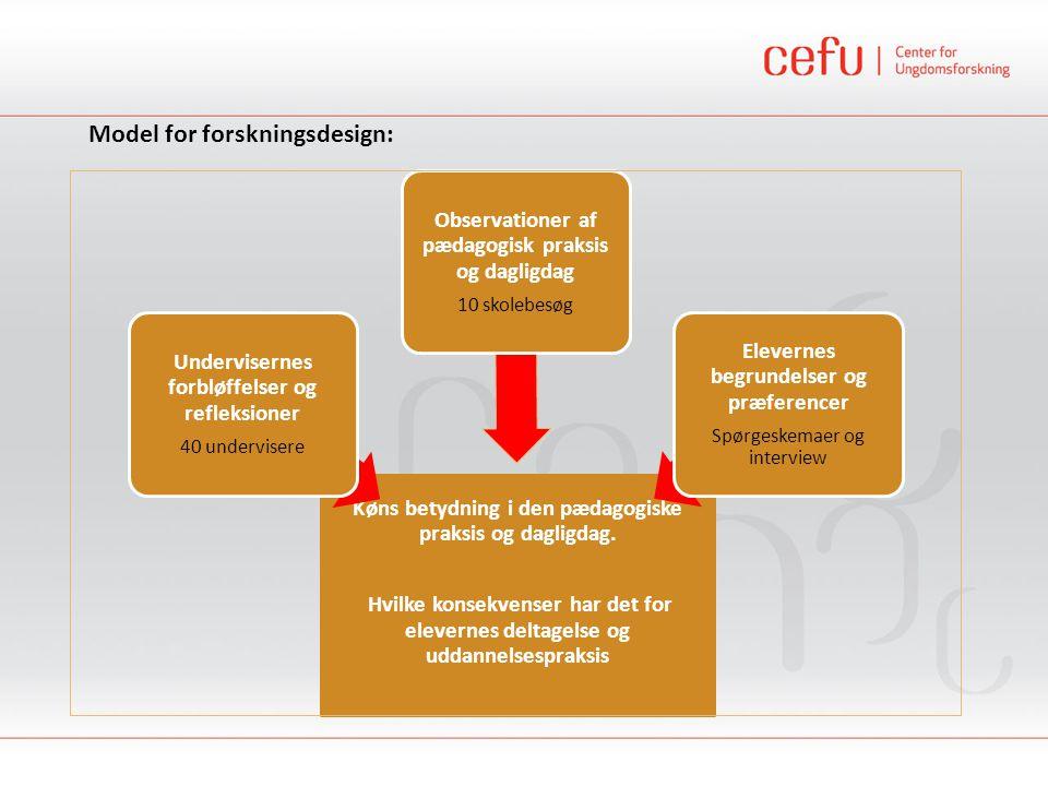 Model for forskningsdesign: