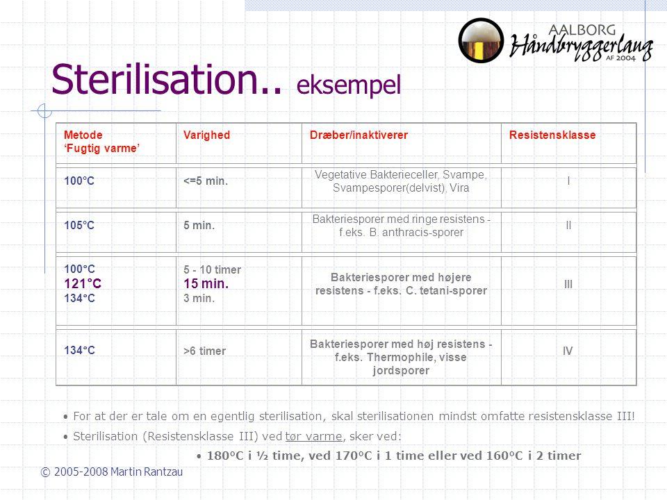 Sterilisation.. eksempel
