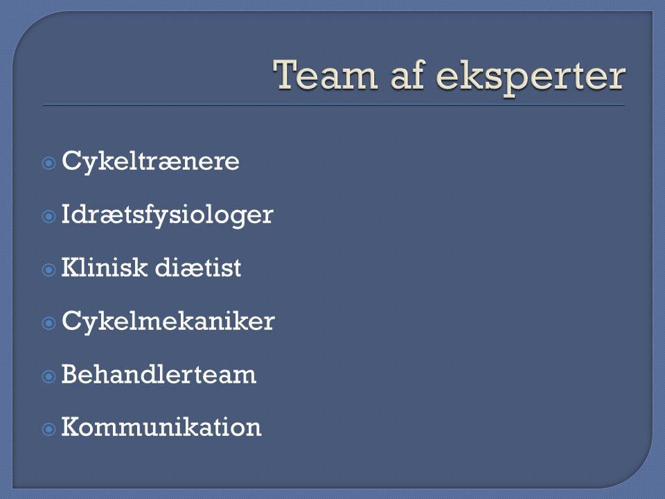 Team af eksperter Cykeltrænere Idrætsfysiologer Klinisk diætist