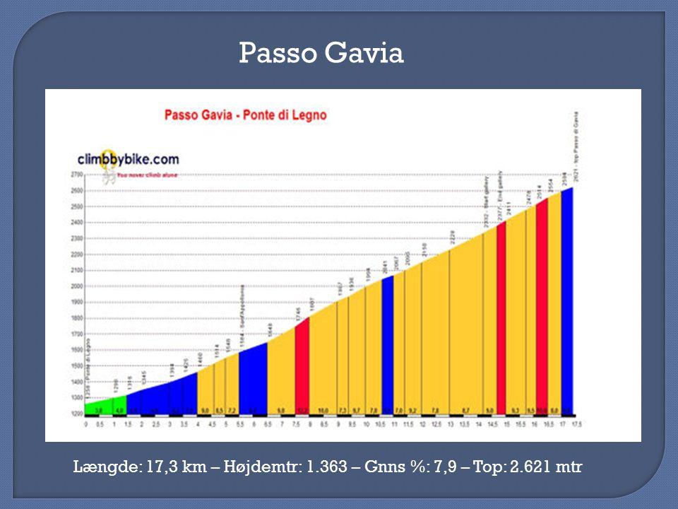 Passo Gavia Længde: 17,3 km – Højdemtr: 1.363 – Gnns %: 7,9 – Top: 2.621 mtr