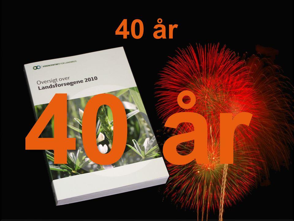 3. april 2017 40 år 40 år