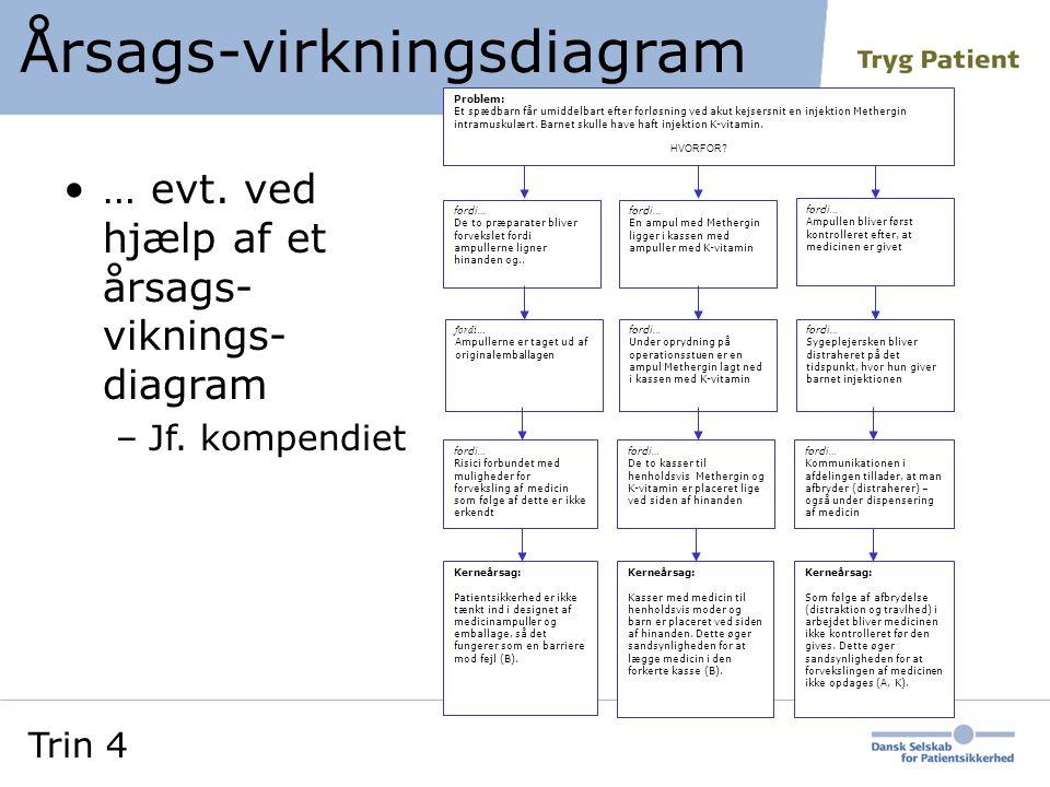 Årsags-virkningsdiagram