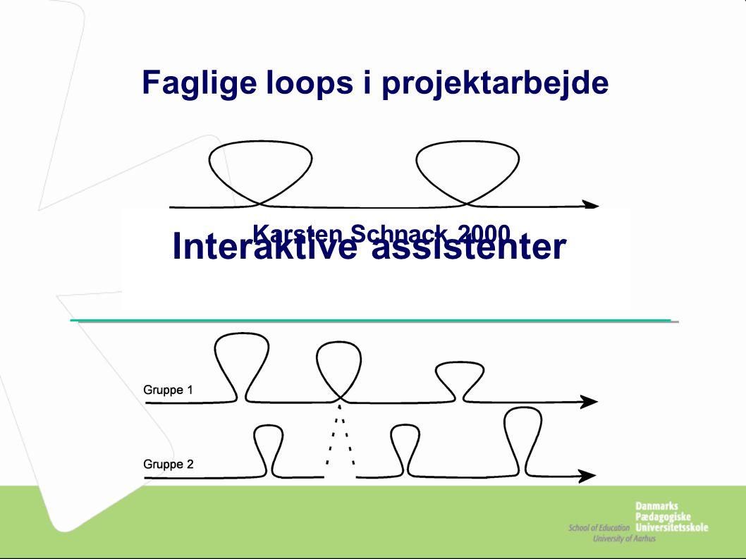 Faglige loops i projektarbejde Interaktive assistenter
