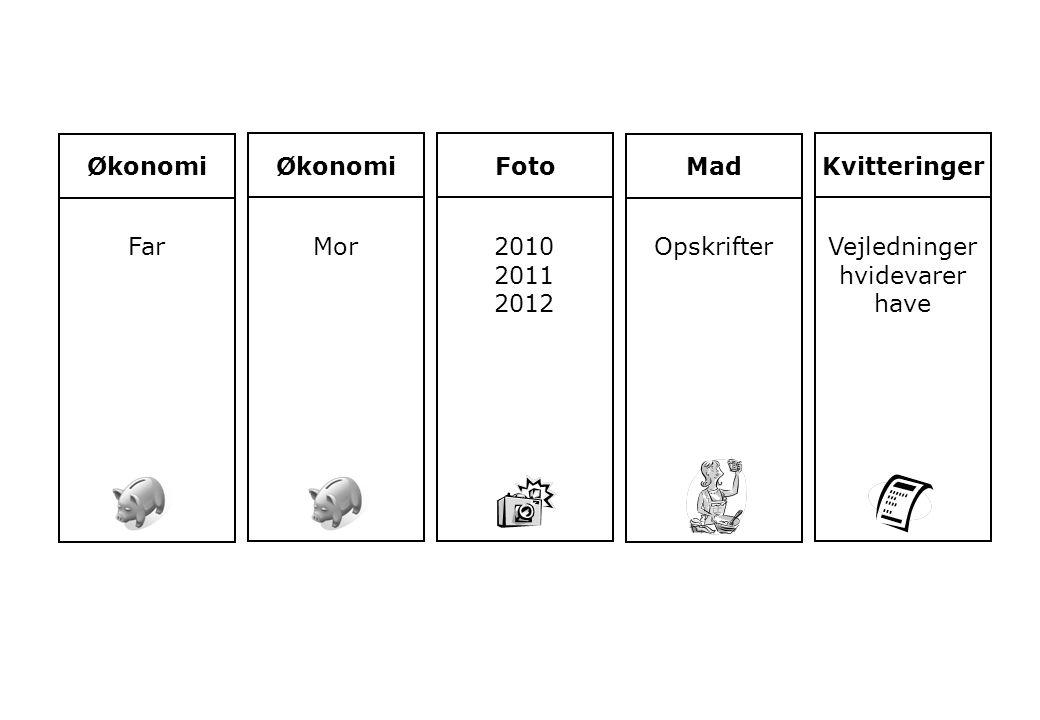 Økonomi Økonomi. Foto. Mad. Kvitteringer. Far. Mor. 2010. 2011. 2012. Opskrifter. Vejledninger.