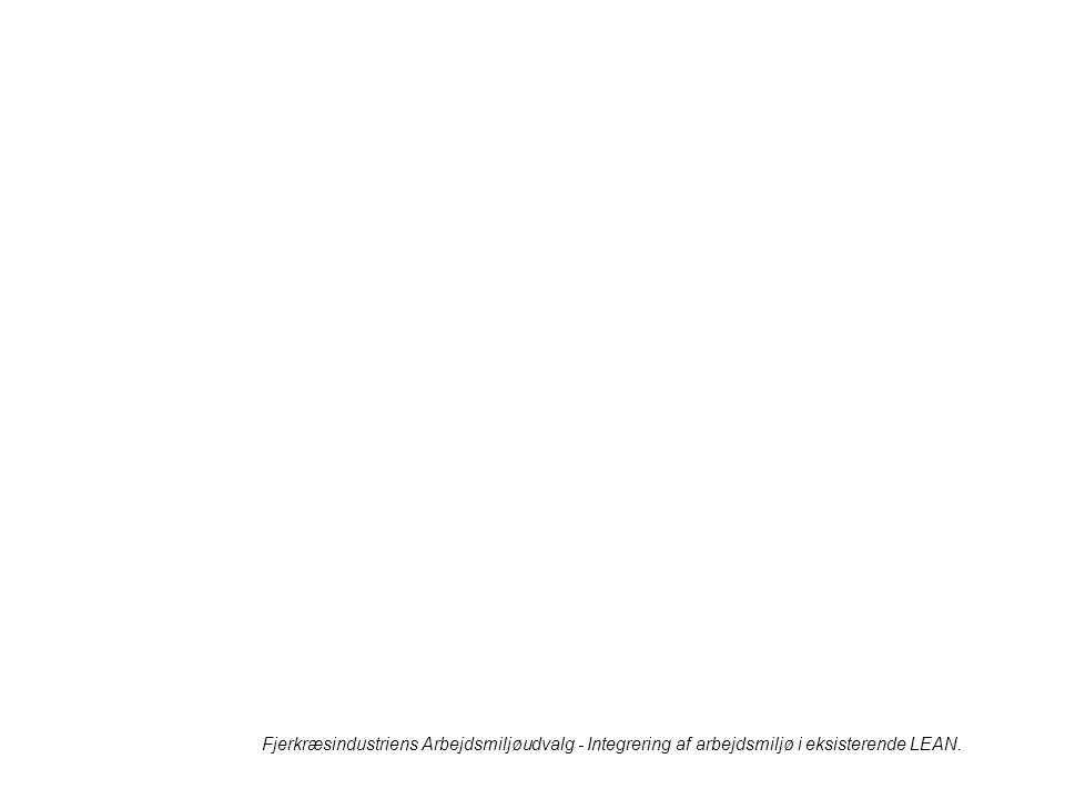Fjerkræsindustriens Arbejdsmiljøudvalg - Integrering af arbejdsmiljø i eksisterende LEAN.