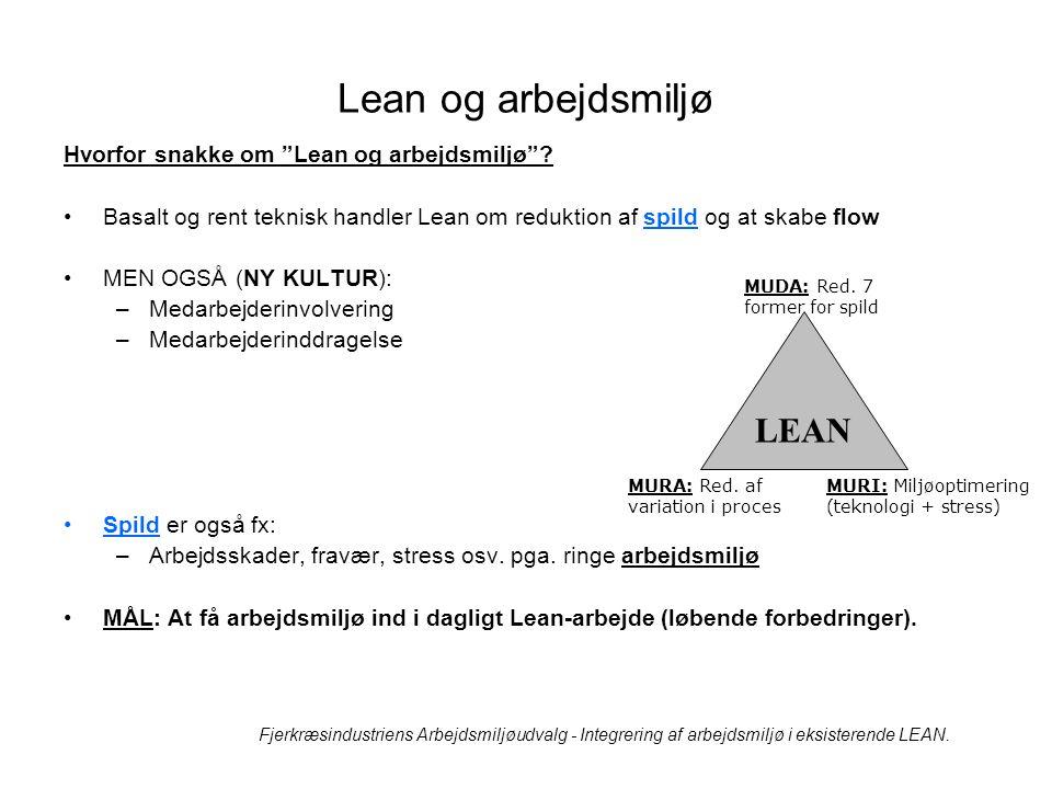 Lean og arbejdsmiljø LEAN Hvorfor snakke om Lean og arbejdsmiljø