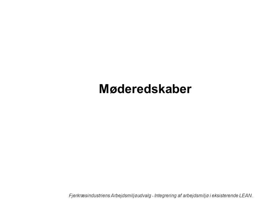 Møderedskaber Fjerkræsindustriens Arbejdsmiljøudvalg - Integrering af arbejdsmiljø i eksisterende LEAN.