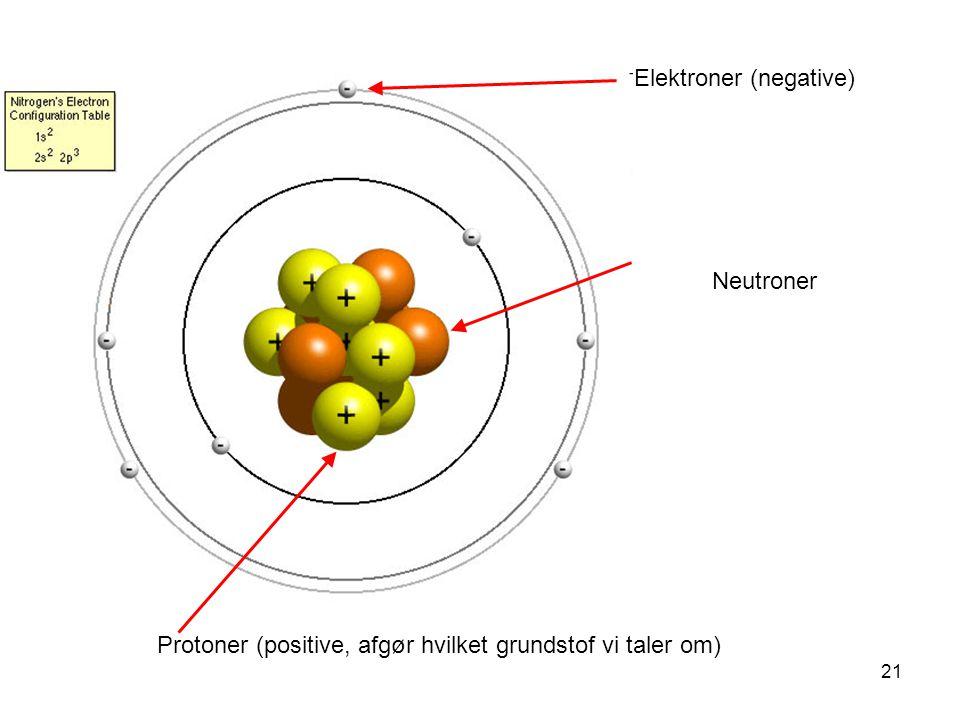 Elektroner (negative)