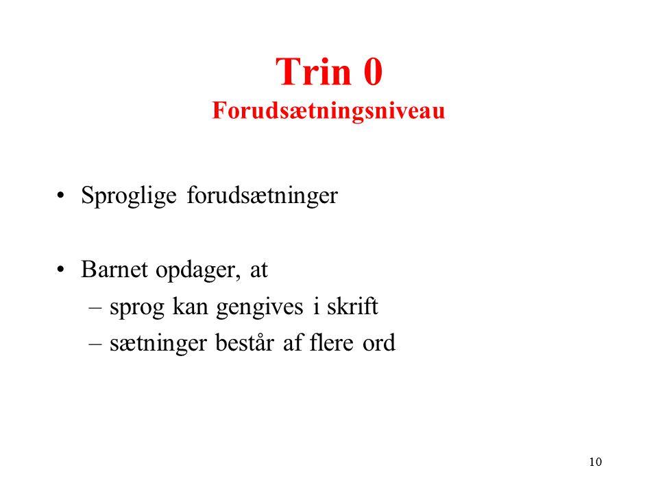 Trin 0 Forudsætningsniveau