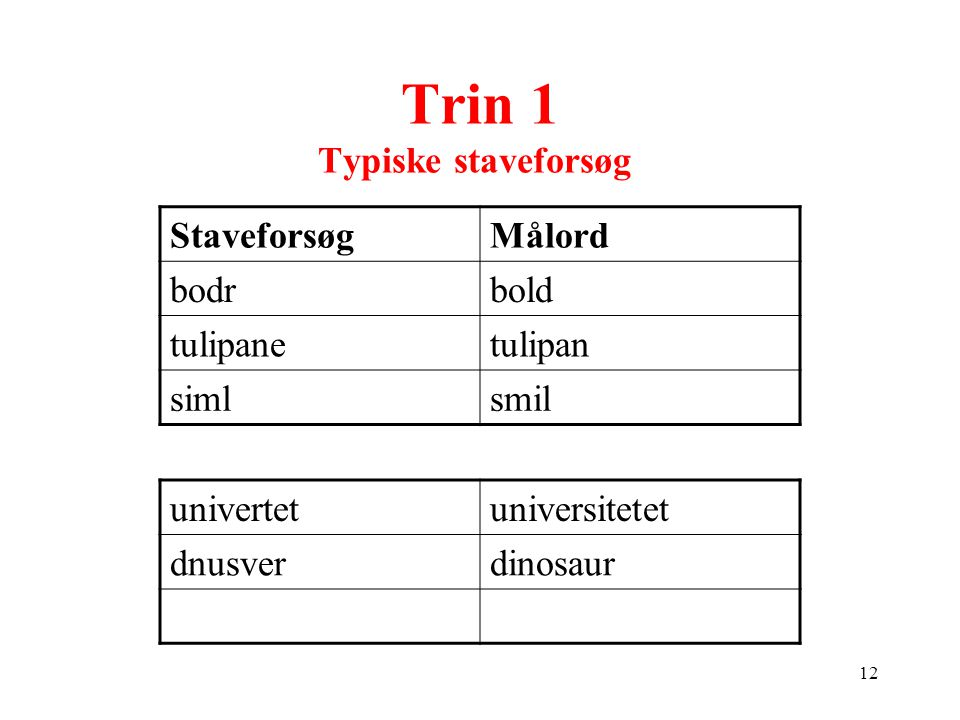 Trin 1 Typiske staveforsøg