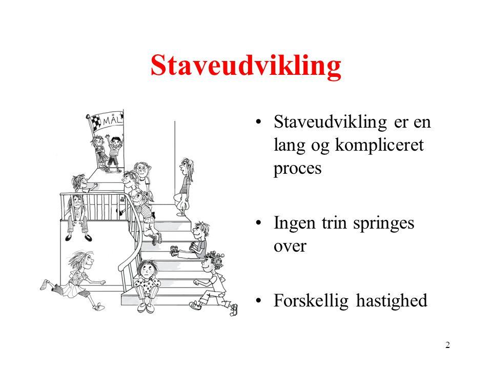 Staveudvikling Staveudvikling er en lang og kompliceret proces