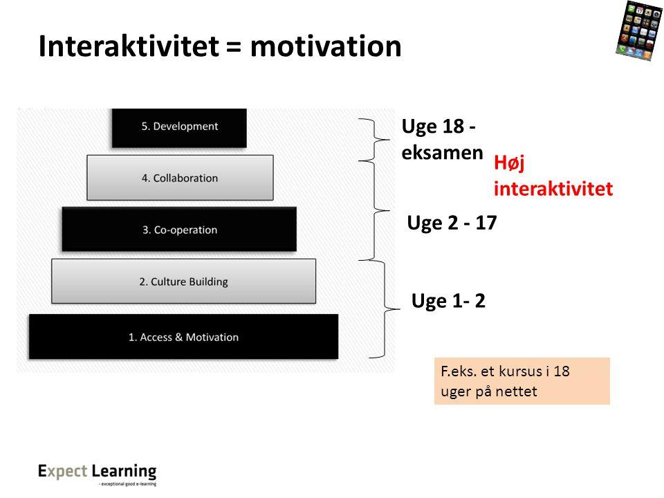 Interaktivitet = motivation