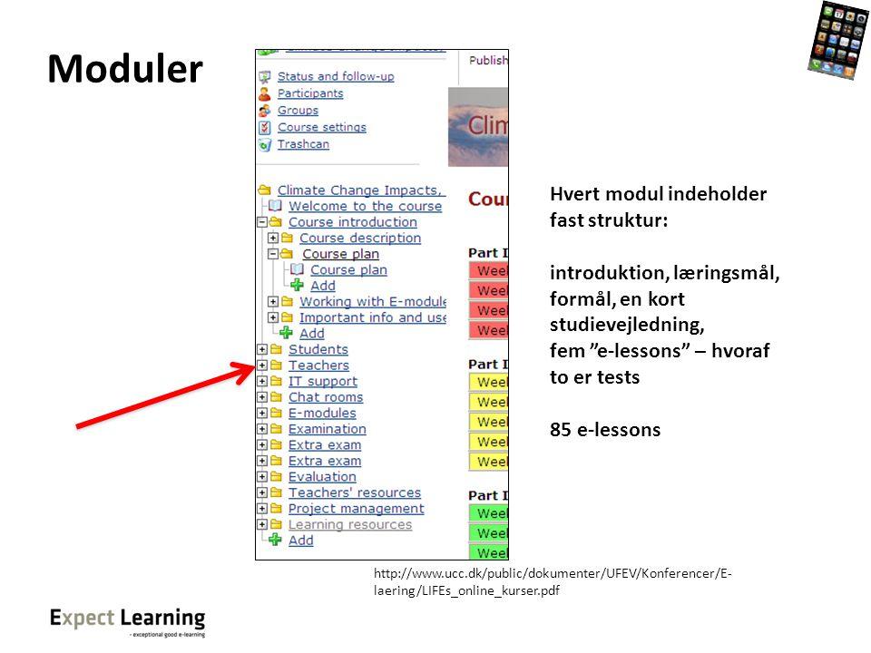 Moduler Hvert modul indeholder fast struktur: