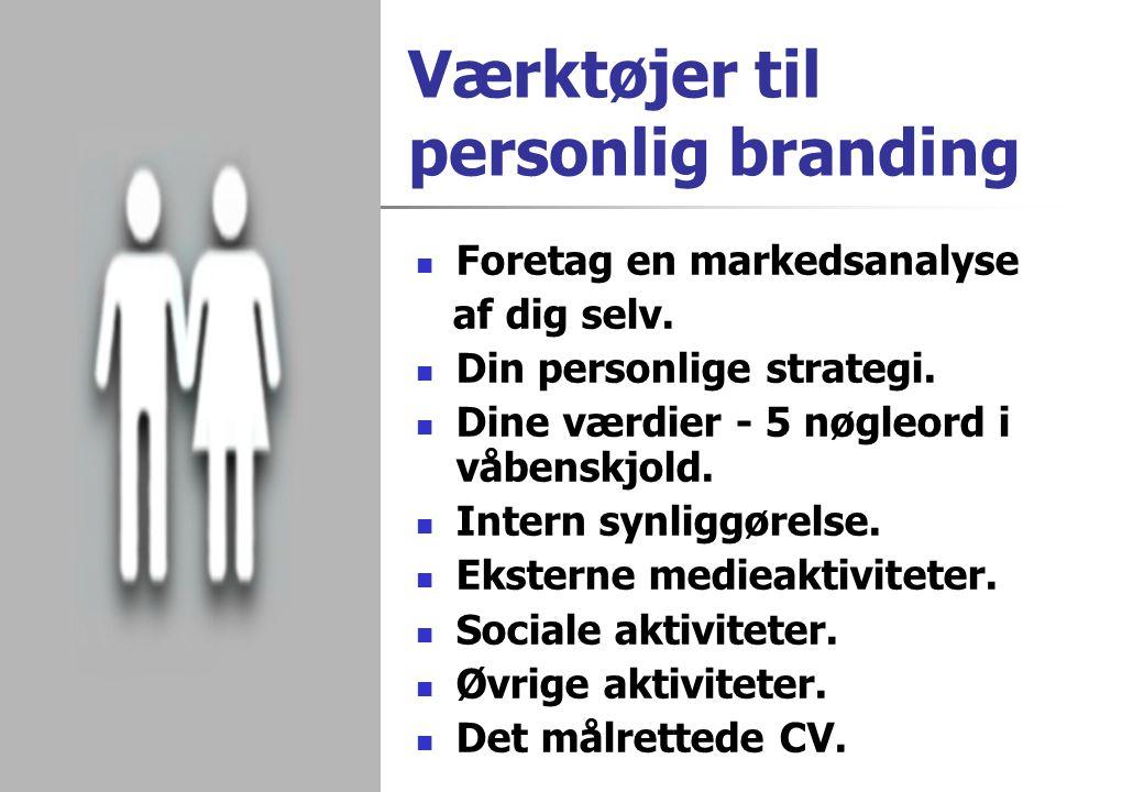 Værktøjer til personlig branding