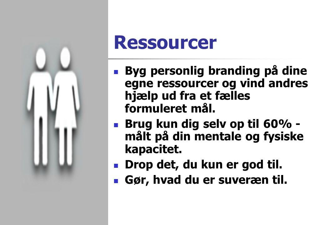 Ressourcer Byg personlig branding på dine egne ressourcer og vind andres hjælp ud fra et fælles formuleret mål.