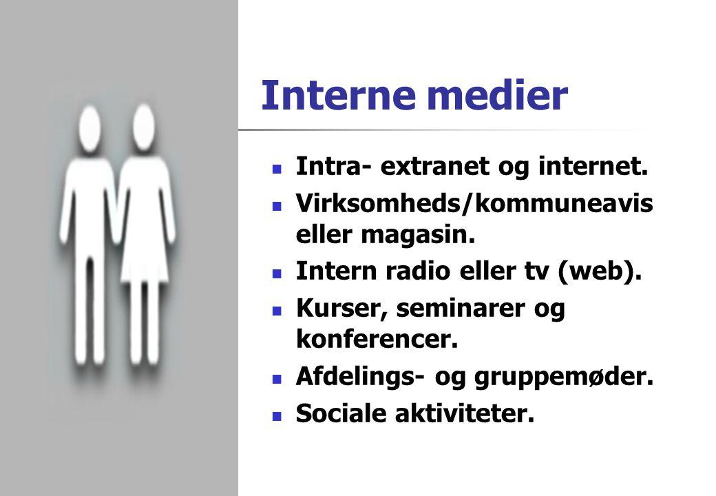 Interne medier Intra- extranet og internet.
