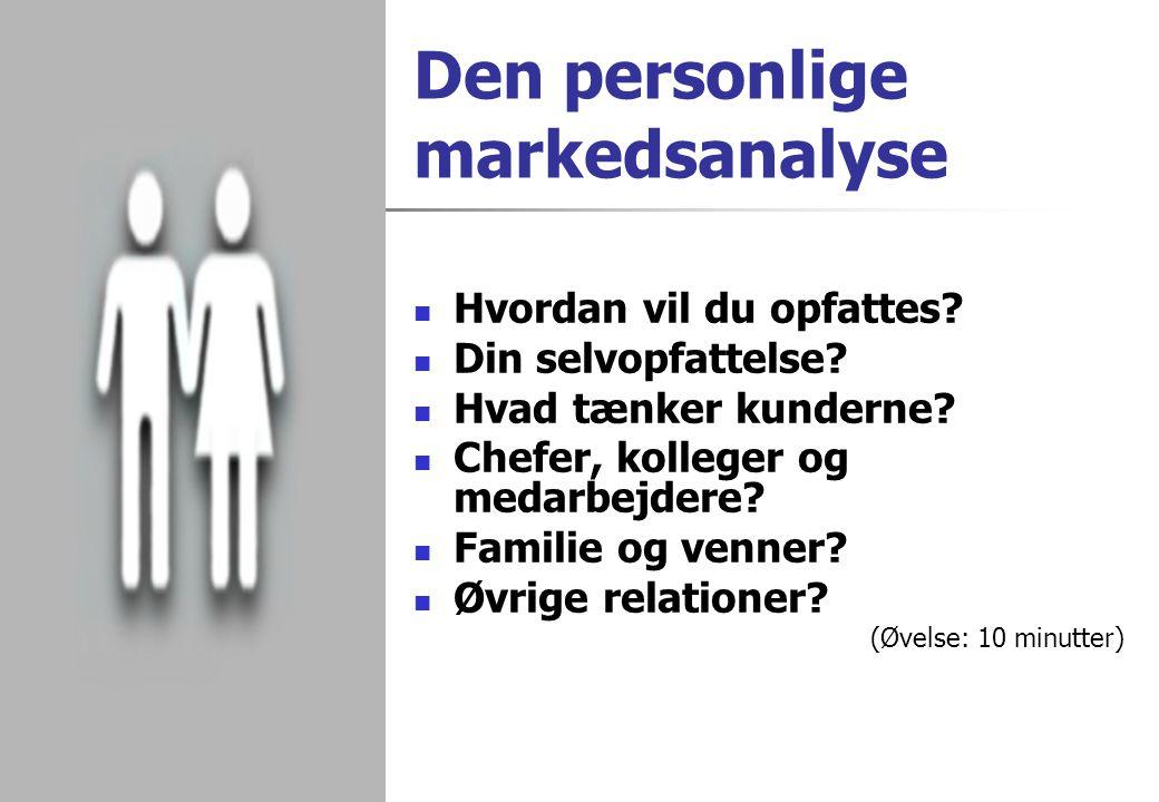 Den personlige markedsanalyse