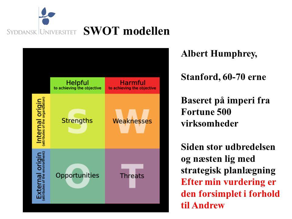 SWOT modellen Albert Humphrey, Stanford, 60-70 erne