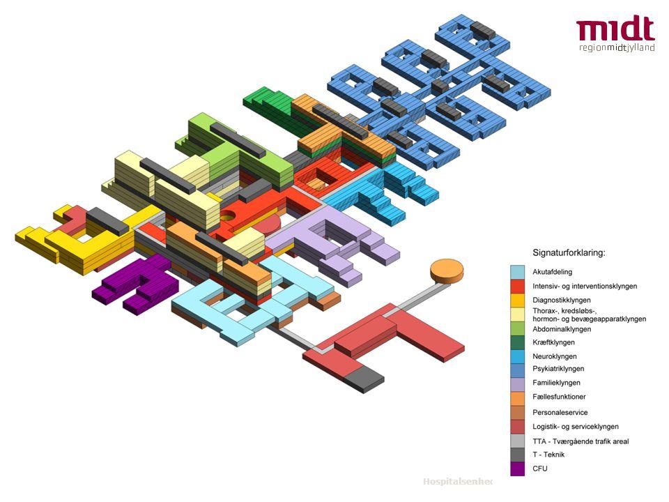 Hospitalsenheden VEST 13 ▪ www.vest.rm.dk