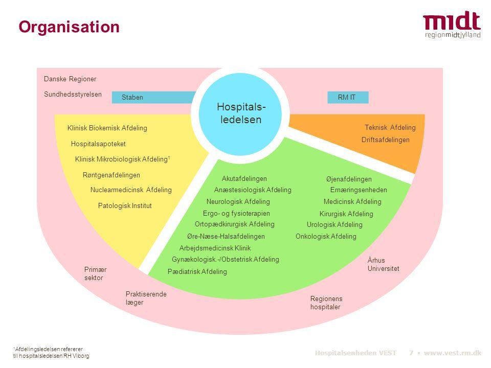 Organisation Hospitals- ledelsen Danske Regioner Sundhedsstyrelsen