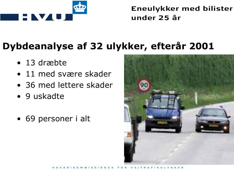 Dybdeanalyse af 32 ulykker, efterår 2001