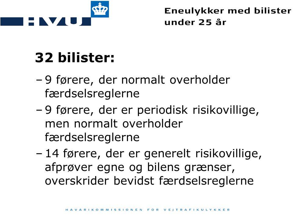 32 bilister: 9 førere, der normalt overholder færdselsreglerne