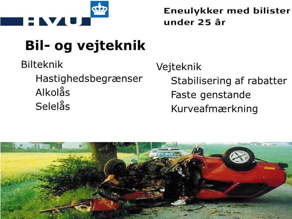 Bil- og vejteknik Bilteknik Vejteknik Hastighedsbegrænser