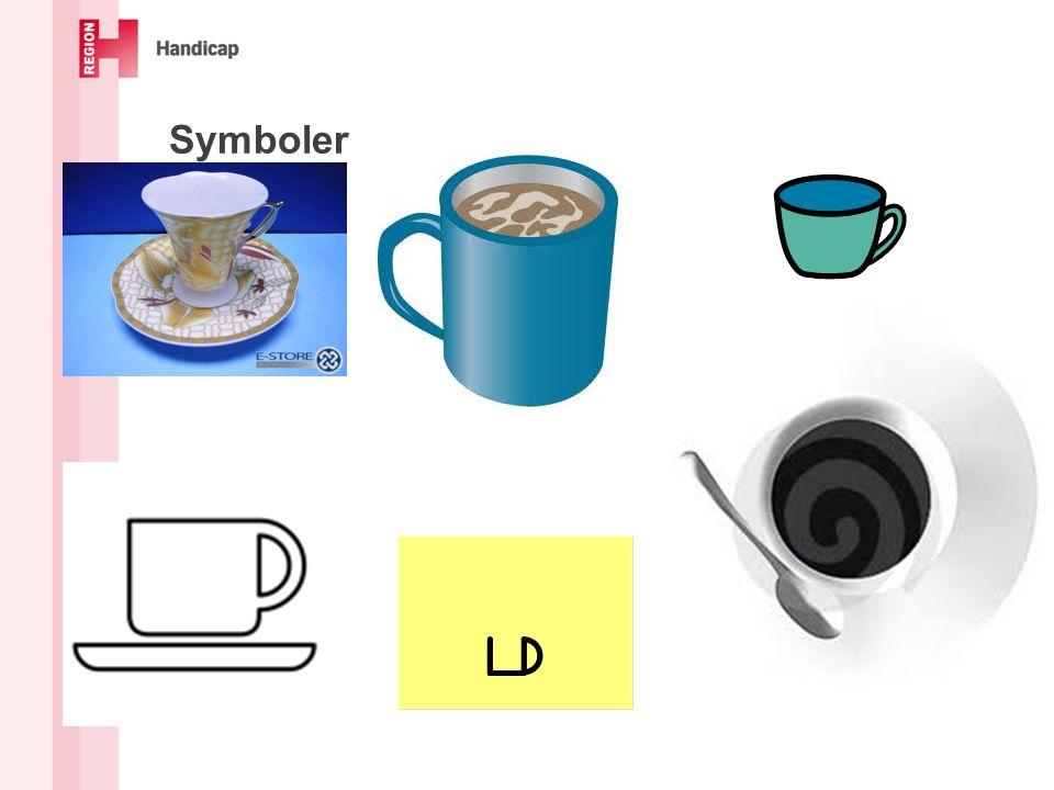 Symboler Kop