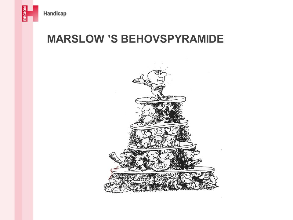 MARSLOW S BEHOVSPYRAMIDE
