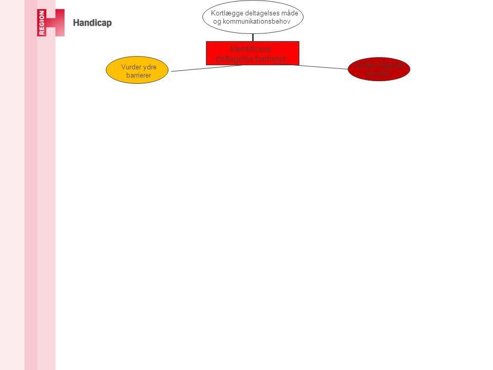 Identificere deltagelse barrierer