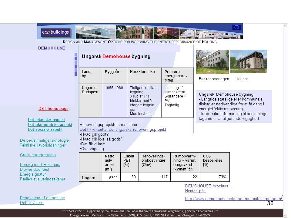 Ungarsk Demohouse bygning