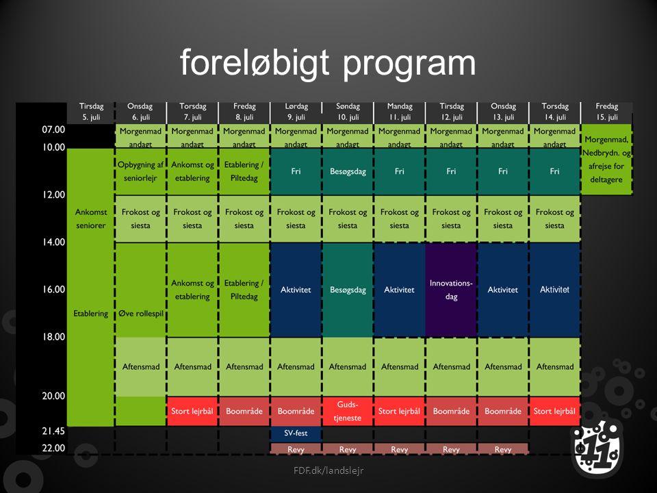 foreløbigt program FDF.dk/landslejr