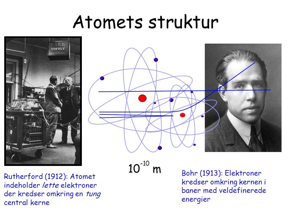 Atomets struktur Rutherford (1912): Atomet indeholder lette elektroner der kredser omkring en tung central kerne.