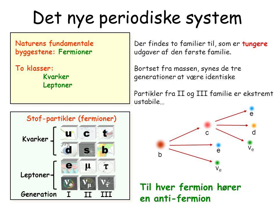 Det nye periodiske system
