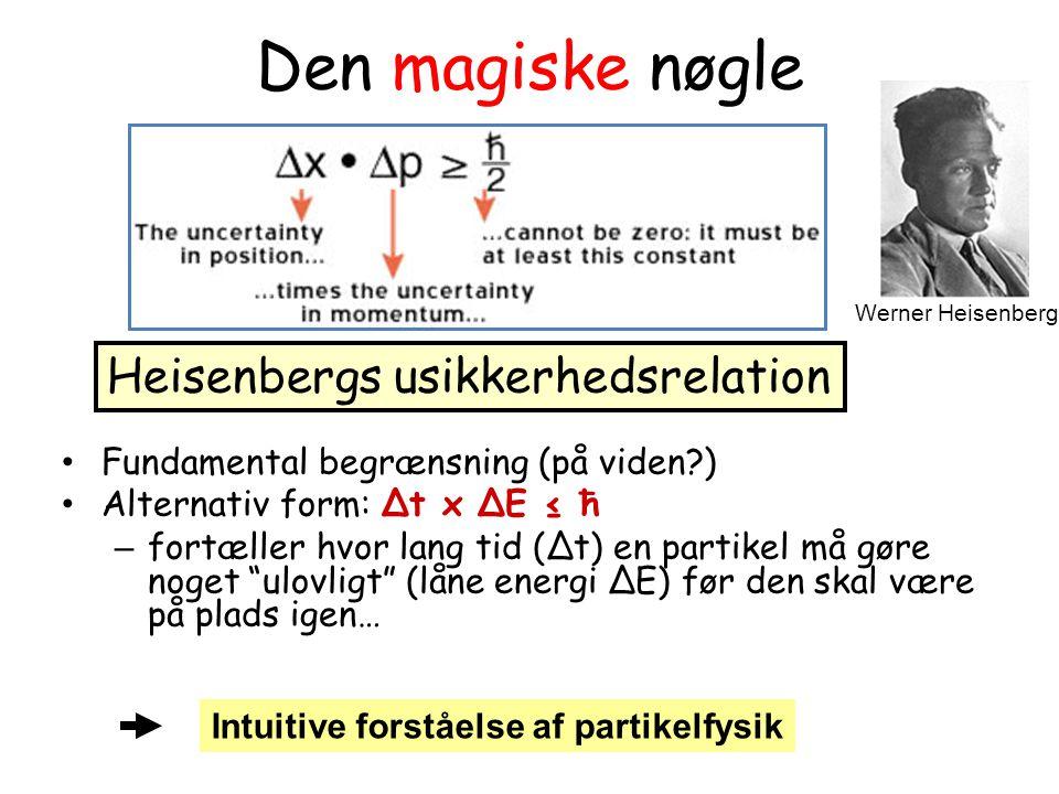 Intuitive forståelse af partikelfysik