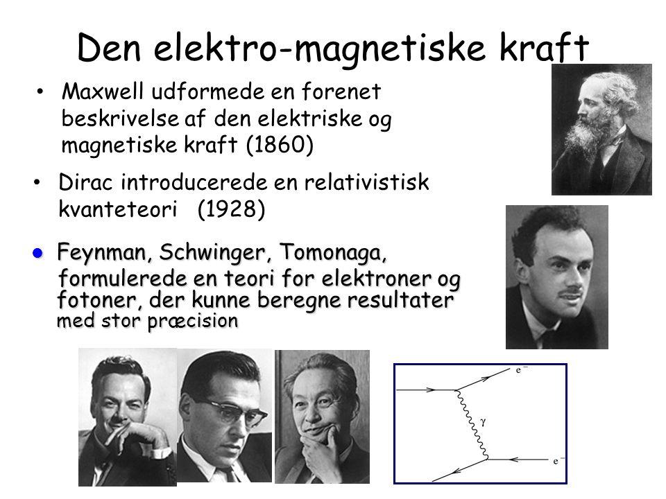 Den elektro-magnetiske kraft