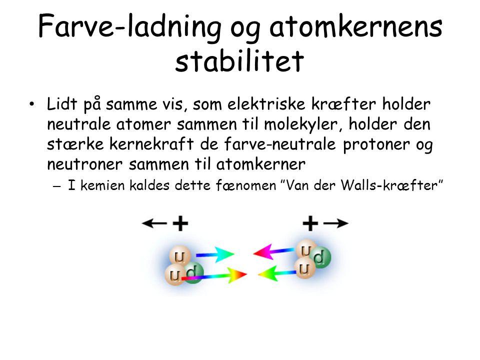 Farve-ladning og atomkernens stabilitet