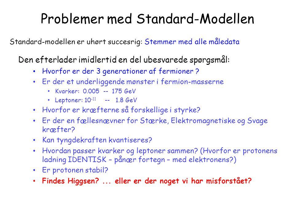 Problemer med Standard-Modellen