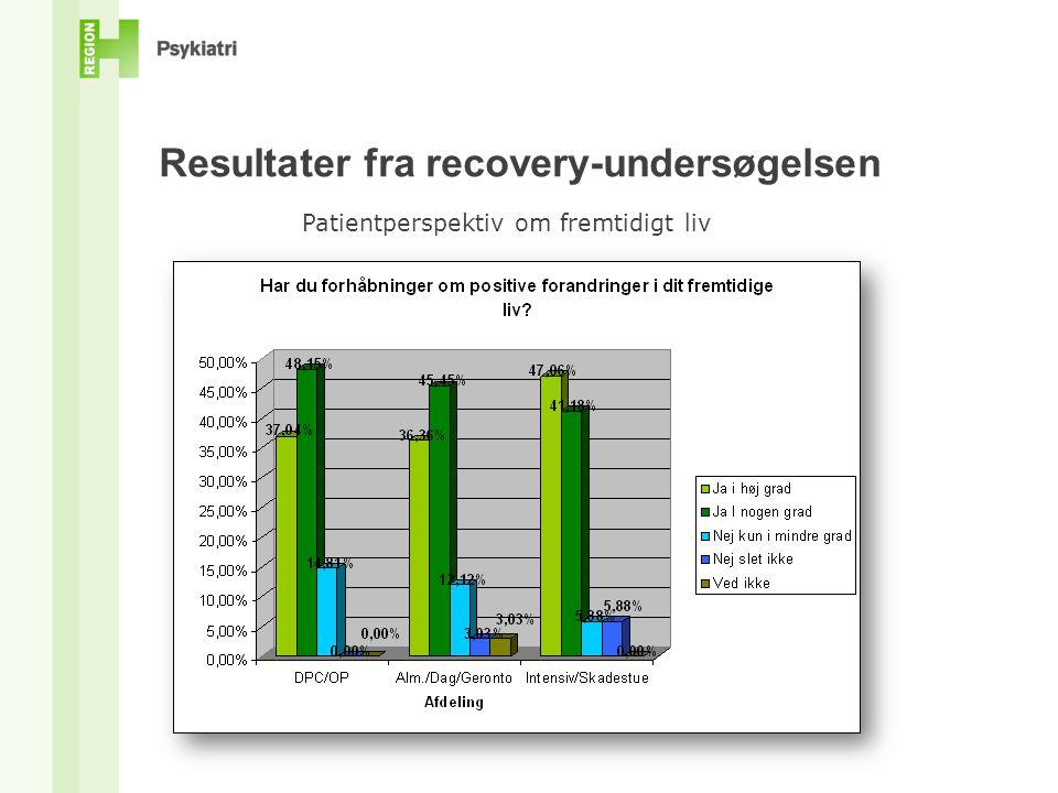 Resultater fra recovery-undersøgelsen