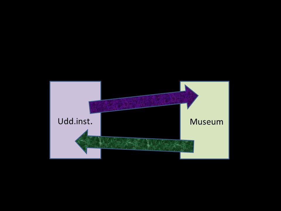 Udd.inst. Museum