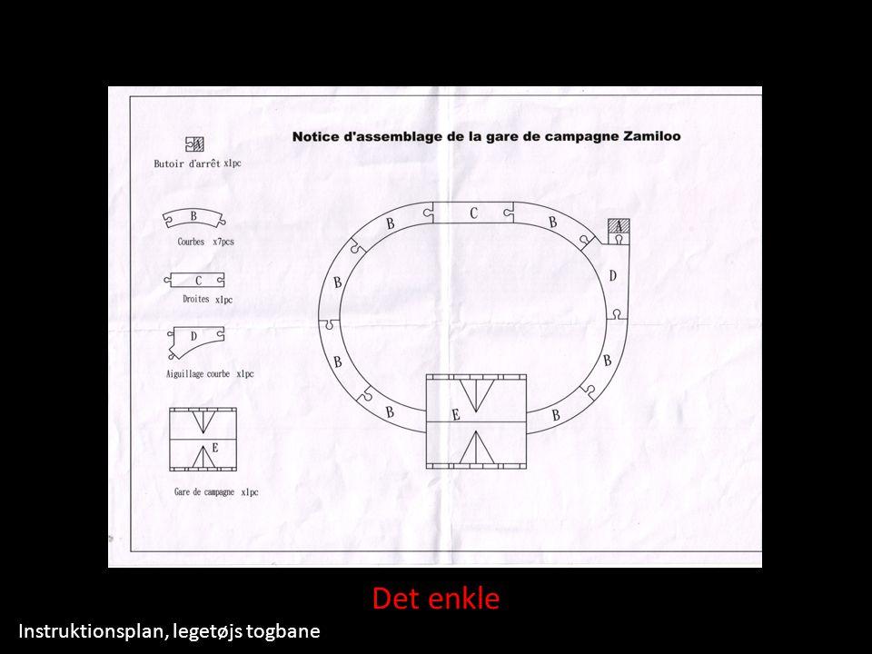 Det enkle Instruktionsplan, legetøjs togbane