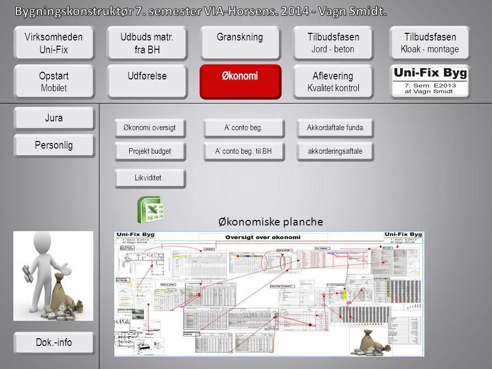 Økonomiske planche Virksomheden Uni-Fix Udbuds matr. fra BH Granskning