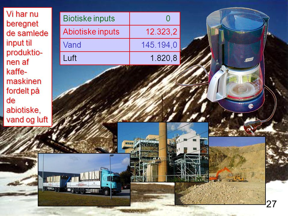 Vi har nu beregnet de samlede input til produktio-nen af kaffe-maskinen fordelt på de abiotiske, vand og luft