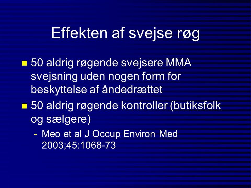 Effekten af svejse røg 50 aldrig røgende svejsere MMA svejsning uden nogen form for beskyttelse af åndedrættet.