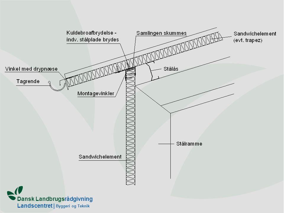 Byggeri og Teknik