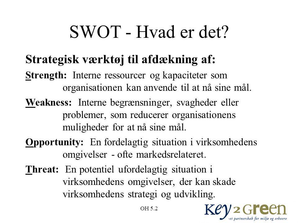 SWOT - Hvad er det Strategisk værktøj til afdækning af: